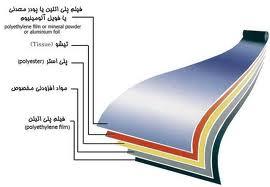نصب و فروش ایزوگام سامان دلیجان